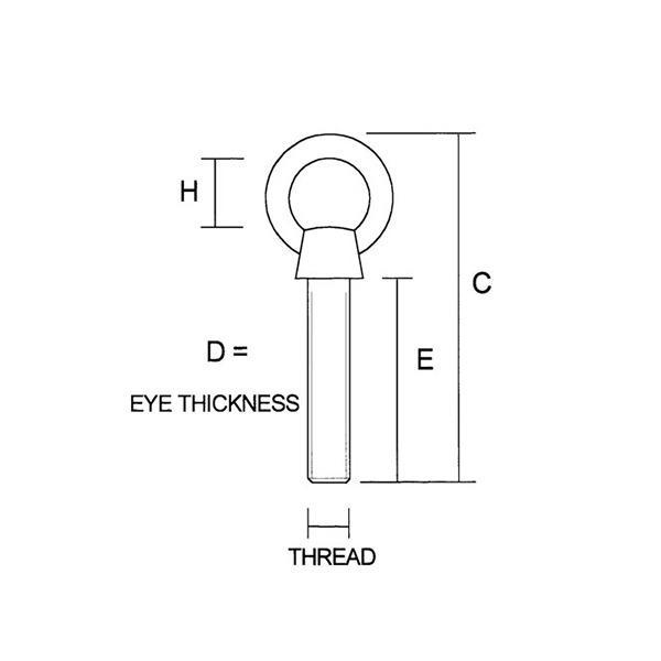Eye Bolt Dimensions